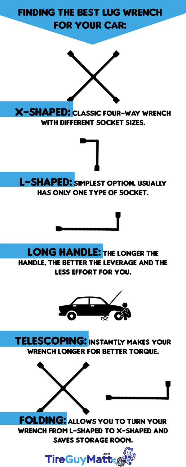 What Is The Best Lug Wrench