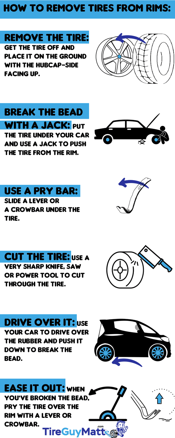 How To Remove Tires From Rims