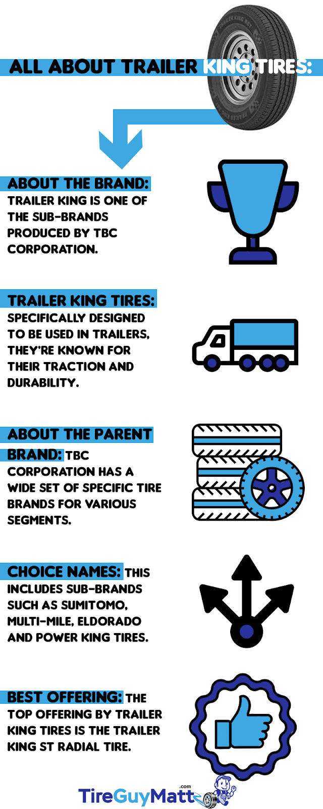 Trailer King Tires Review