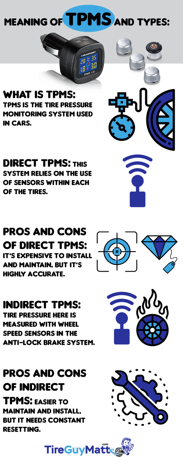 What Does TPMS Mean